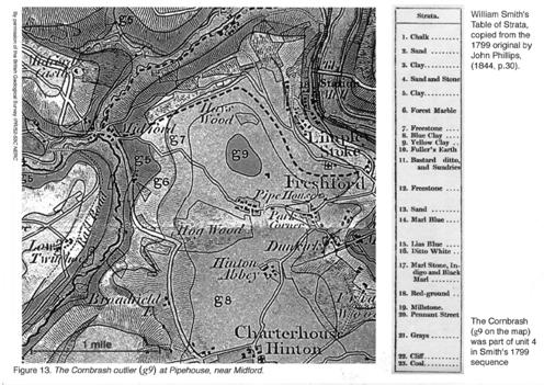 The Cornbrash outlier at Pipehouse, Midford (courtesy British Geological Survey); and William Smith's Table of Strata, 1799 (from Phillips, 1844).