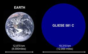 Illustration of the size of planet Gliese 581 C compared to the Earth