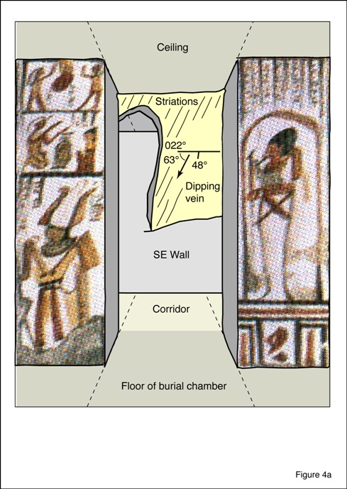 Fig. 4: (a) Sketch of striated fault surface in tomb KV9 (Ramesses VI), Valley of Kings. Notice how tomb builders integrated fault surface into design of tomb. ©: Authors.