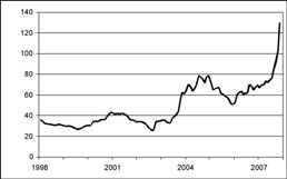 Northwest Europe Steam Coal Marker Price. Source: McCloskey Group.