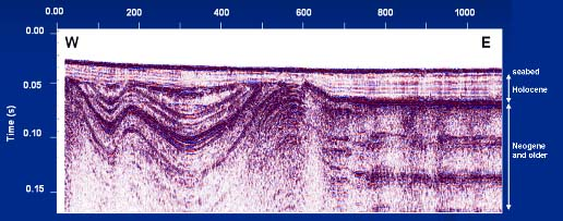 Figure 15: Seismic reflection line, Livadi Bay. Note buried, base-Holocene unconformity and previously undocumented, highly deformed (folded, thrust and erosionally truncated) Neogene strata beneath. Location - Fig 16a.