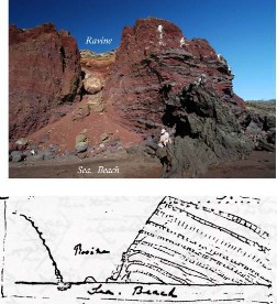 Figure 4. Comparison of Darwin's field sketch with the present-day outcrop, Buccaneer Cove. Darwin found 'ejected fragments' of angular and granular rocks in the thin lava flows.