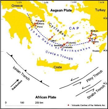 South aegean arc and tectonic setting of Santorini