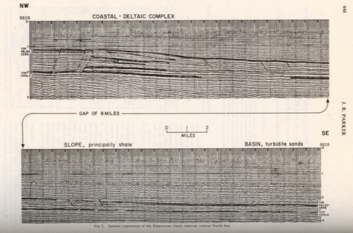 4. Regional seismic cross section of rocks below the bed of the North Sea, extending from the east coast of Scotland into the Central North Sea where Forties oilfield is located. This section was first shown by John Parker of Shell.