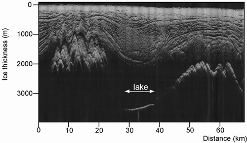 Figure 2. Radio-echo sounding transect across the foothills of the Ellsworth Mountains in West Antarctica, revealing the surface of Lake Ellsworth within a 1-2 km deep trough (probably a former fjord).