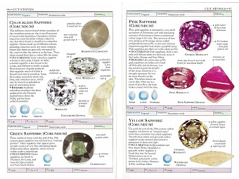 Gemstones sample page