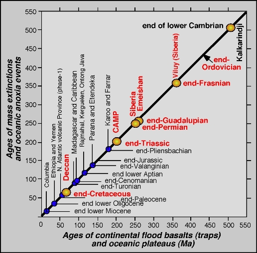 Carbon dating accuracy debate live stream 3